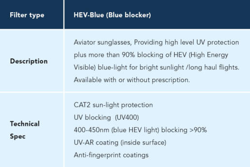 ST Laserstrike- HEV-Blue Sunglasses Filter Table